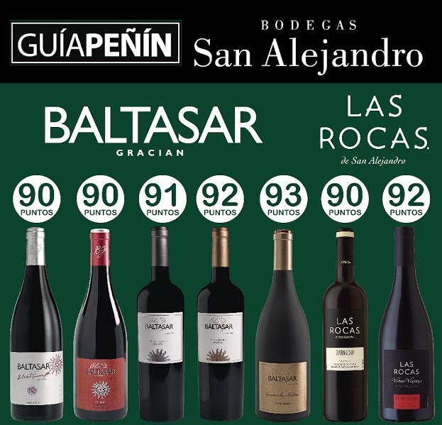 Penin Guide 2017: Skvělá hodnocení pro Bodegas San Alejandro